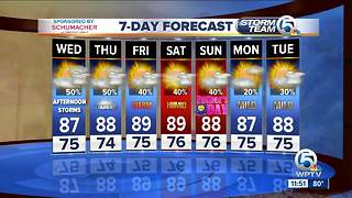 Wednesday afternoon forecast - Video
