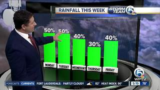 South Florida Monday morning forecast (7/16/18) - Video