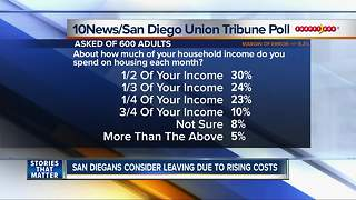 Making It In San Diego: How housing get so expensive?