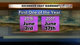 13 First Alert Weather for June 15 - Video