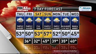 Claire's Forecast 10-24