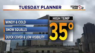 Snow showers and cold temps ahead. - Video