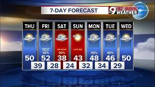 Your Thursday afternoon forecast - Video