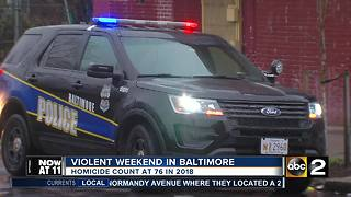 Violent Weekend in Baltimore