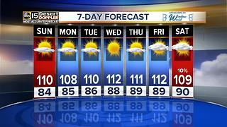 We continue to hover around 110 degrees as we approach the Fourth of July - Video