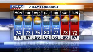 Jesse Ritka's Monday morning Storm Team 4cast - Video