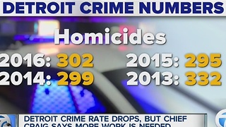 Detroit crime stats released - Video