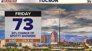 Chief Meteorologist Erin Christiansen's KGUN 9 Forecast Thursday, December 15, 2016