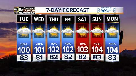 Storm chances increase Monday night for the Valley