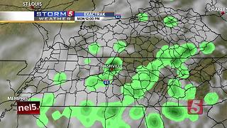 Kelly's Afternoon Forecast: Sunday, June 11, 2017