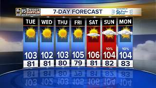 Hot temps and no rain expected in the Valley for a while - Video
