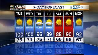 A big cool-down is in the forecast after a few more days around 100 - Video