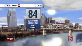 Kelly's Afternoon Forecast: Saturday, July 29, 2017 - Video