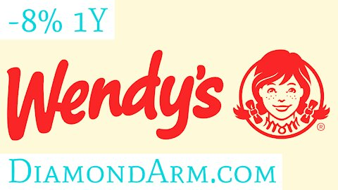 Wendy's | Long-term Support: Good Win-rate! | ($WEN)