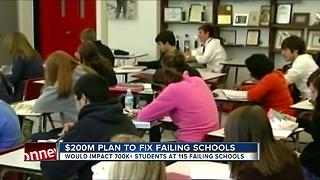 Florida lawmakers want to bring in more charter schools - Video