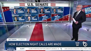 How election night calls are made