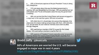 Americans worried about going to war in next four years | Rare News - Video