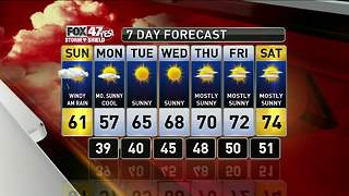 Dustin's Forecast 10-14 - Video