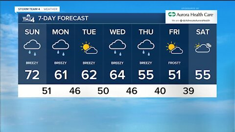 Cloudy day brings afternoon showers Sunday