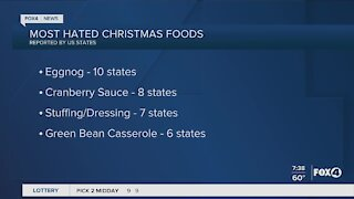 Most hated Christmas foods in the U.S.