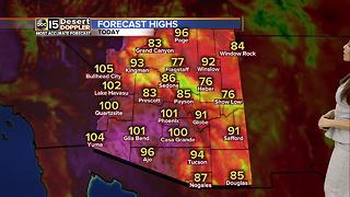 High temperatures hovering above 100 degrees today - Video