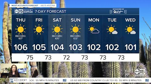 Forecast: Most of the Valley will see triple digits