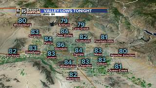 Drying out, heating up in the Valley next week - Video