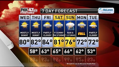 Claire's Forecast 9-18