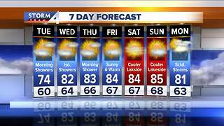 Showers early, temps in mid-70s Tuesday - Video
