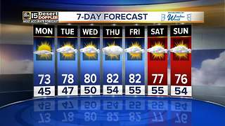 Temps are warming up this week in the Valley - Video