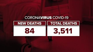 GRAPH: COVID-19 hospital beds in use as of December 21, 2020