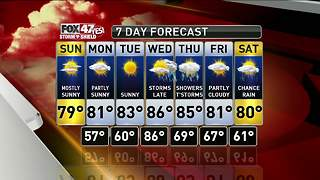 Jim's Forecast 8/12 - Video