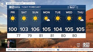 Hot, dry and sunny days ahead