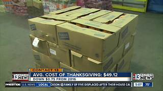 Averag cost of Thanksgiving drops in 2017 - Video