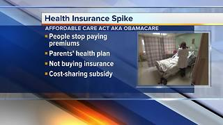 Price of health insurance through Affordable Care Act about to spike in Michigan - Video