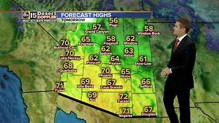 Temps set to warm back up this week in the Valley - Video