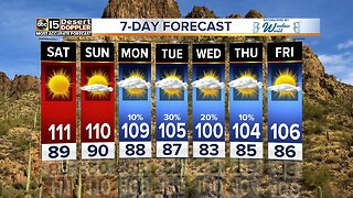 Weekend weather heating up around the Valley