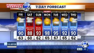 Triple digit heat will ease on Friday - Video