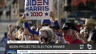 Biden projected election winner