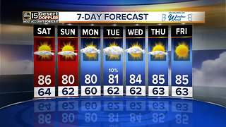 High of 86 Saturday before another cool down is expected - Video