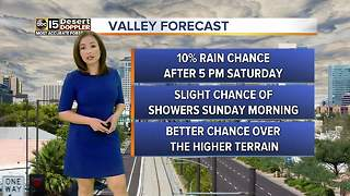 Slight rain chances this weekend - Video