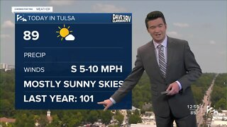 Thursday Noon Weather