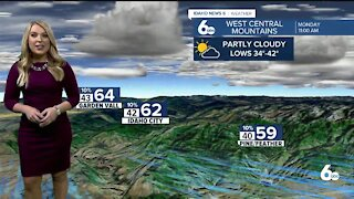 Sunshine Continues Sunday but Afternoon Breeze Stays