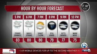 Late Tuesday afternoon forecast - Video