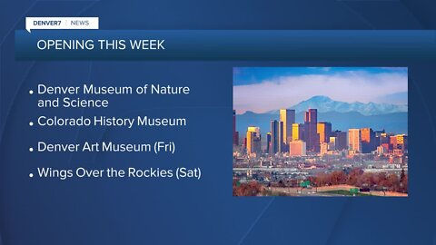 Four local museums open this week