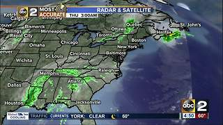 Partly sunny skies - Video