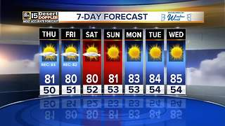 Valley temperatures to climb above average - Video