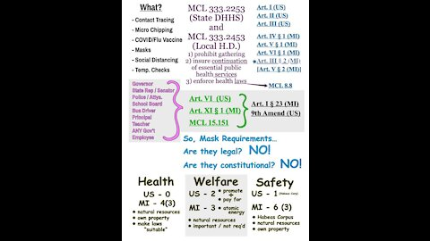 Explaining the Public Health Orders 101520