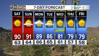 Warmer weekend ahead for the Valley