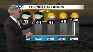 Cooler but mostly sunny Wednesday - Video